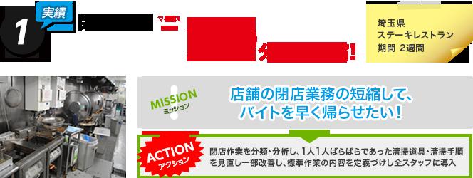 実績:閉店業務20分/日短縮