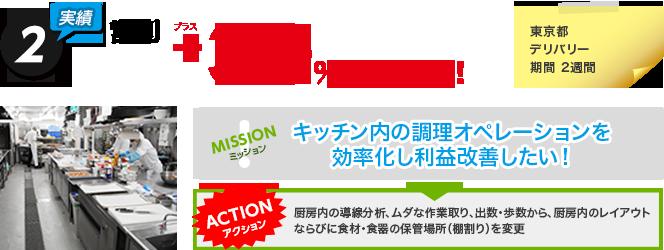 実績:営利30%改善