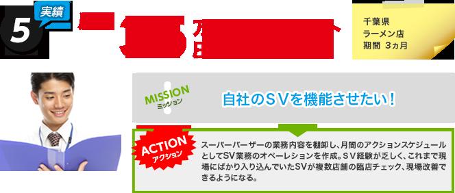 実績:月間35万円の管理コスト削減に成功